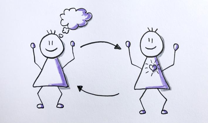 Sketchnote: Endlosschleife aus Gedanken und Gefühlen